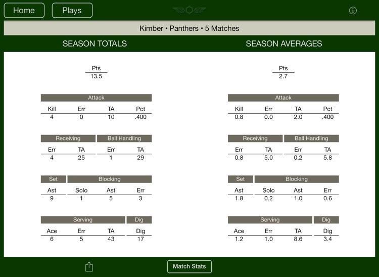 Stat Tap Volleyball HD screenshot-4