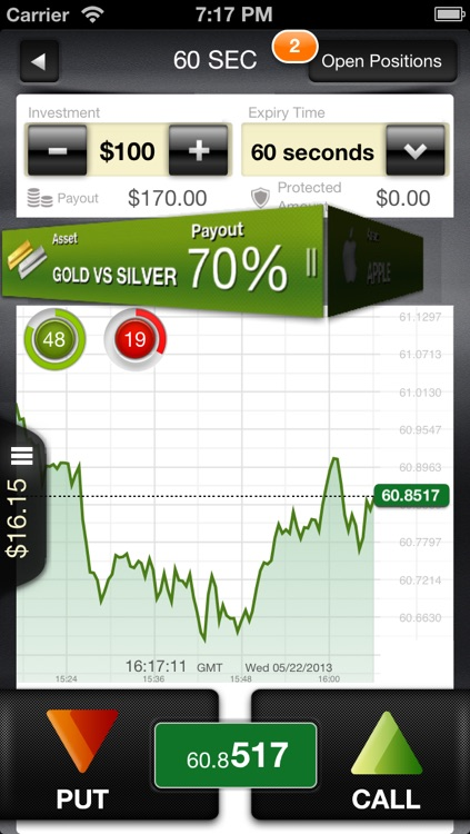 Binary Option Trading iOS Apps - Top Brokers for iPhone & iPad Trading