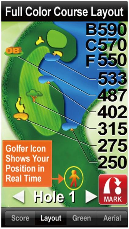 Sonocaddie 2 Golf GPS