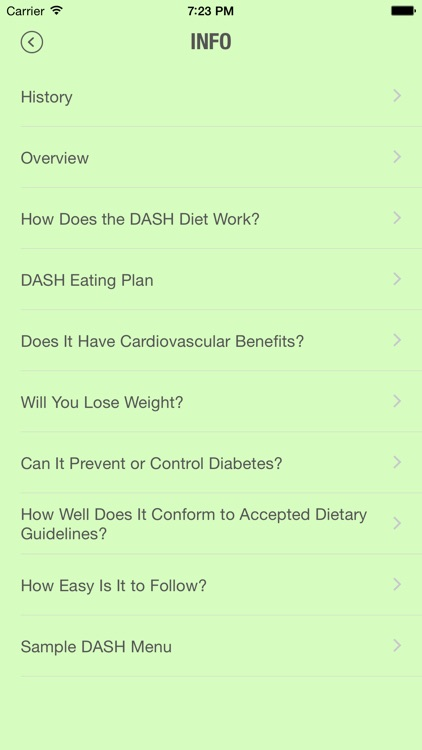 DASH Diet for Healthy Weight Loss, Lower Blood Pressure & Cholesterol