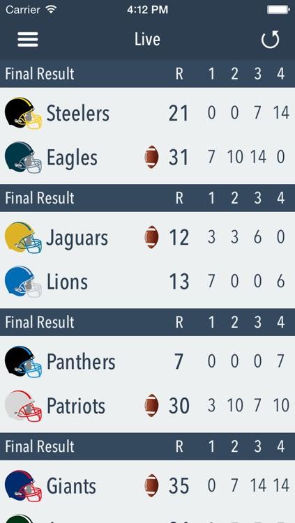 Predictor - American Football 2014