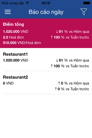 iPOS.vn Manager Mobile - náhled