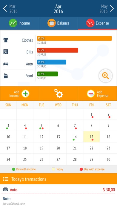 Screenshot for Expense manager - Spending Tracker in India App Store