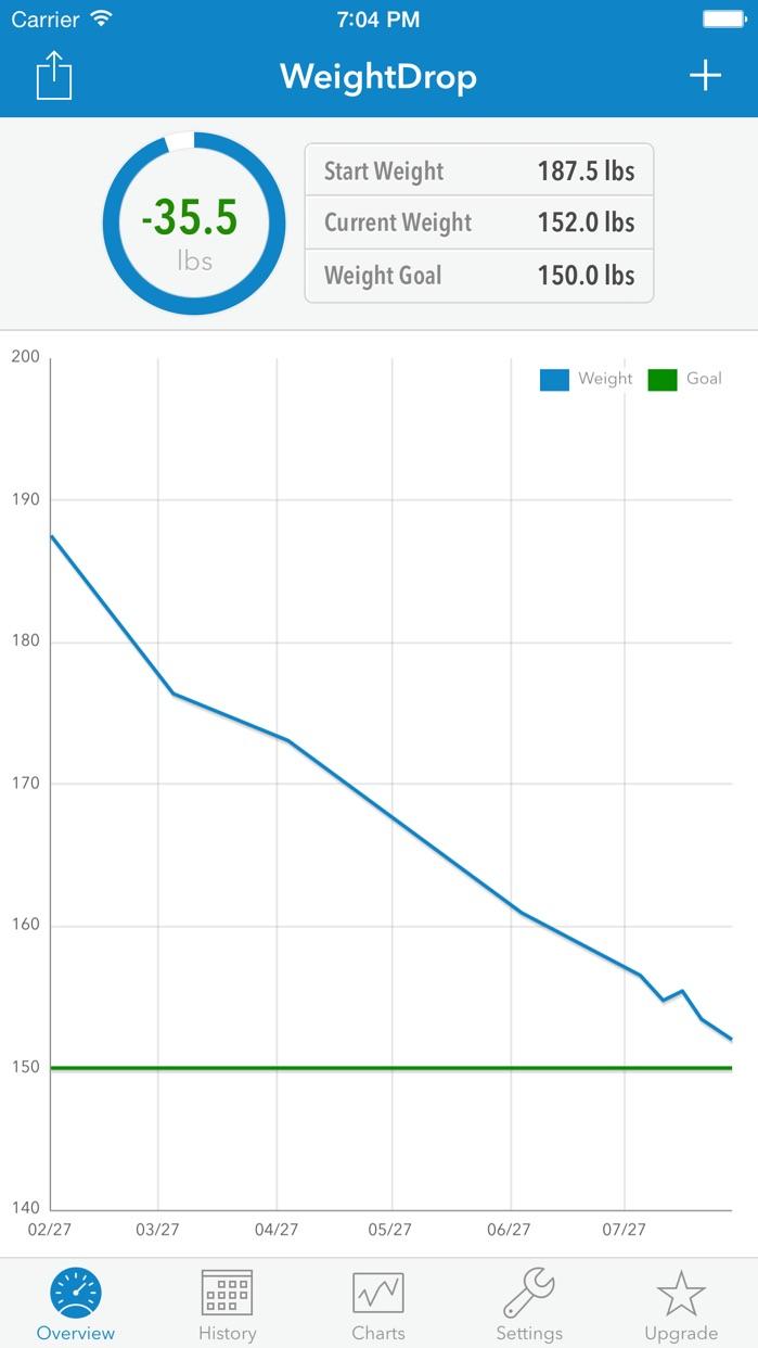 WeightDrop Screenshot