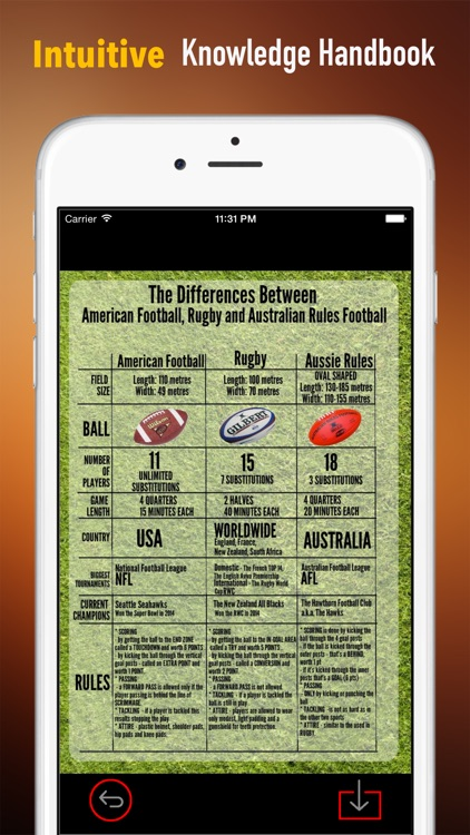 American Football 101: Quick Learning Reference with Video Lessons and Glossary screenshot-0