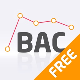 BAC Alcohol Calculator Free