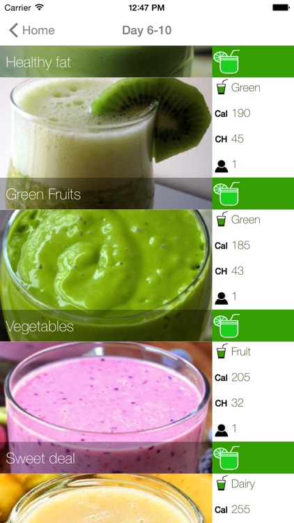 30 Day Smoothie and Juice fast