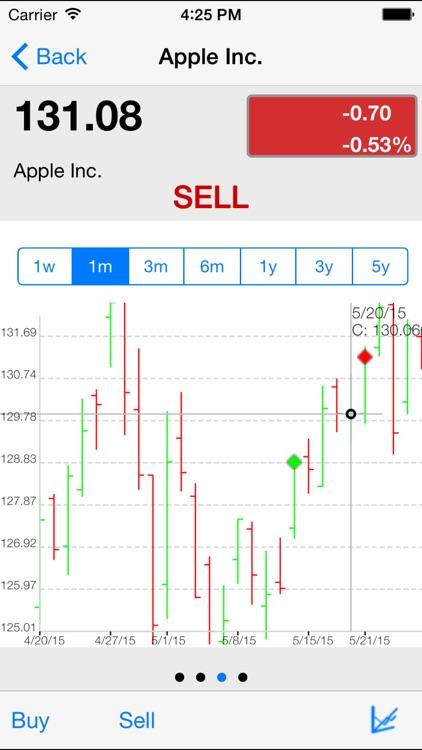 Stock Signals Pro, TRADING signals and portfolio management screenshot-3