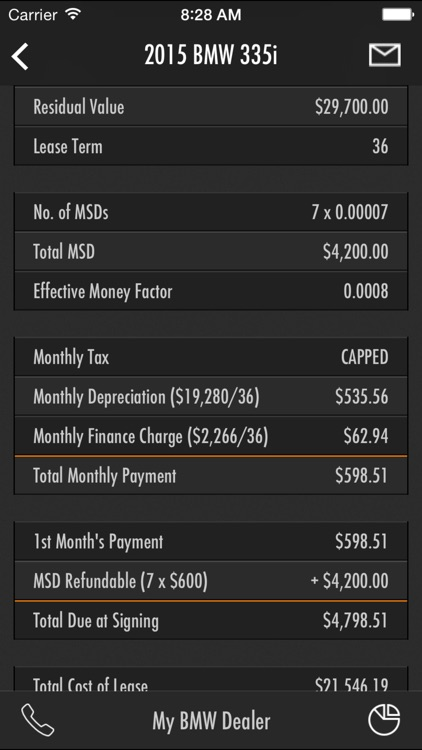 Leasematic - Auto/Car Lease & Loan Calculator screenshot-0