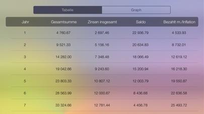 Kredit - Kreditrechner: kontrollieren Sie Ihre SchuldenScreenshot von 2