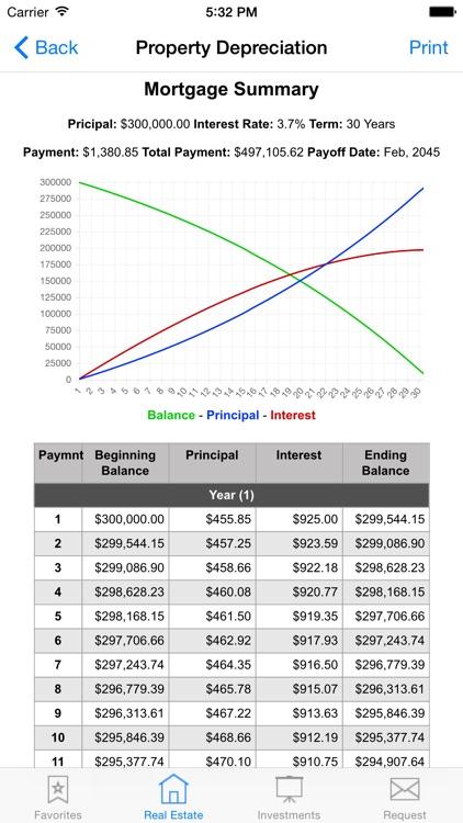 Real Estate Agent and Investor Calculator screenshot-4