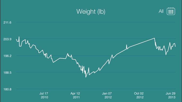 Weight Tracker QuickLog.me
