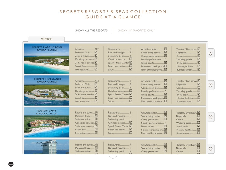 Secrets Resorts & Spas Collection screenshot-4