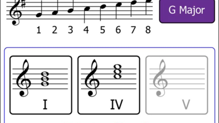 Theory Of Music screenshot-4
