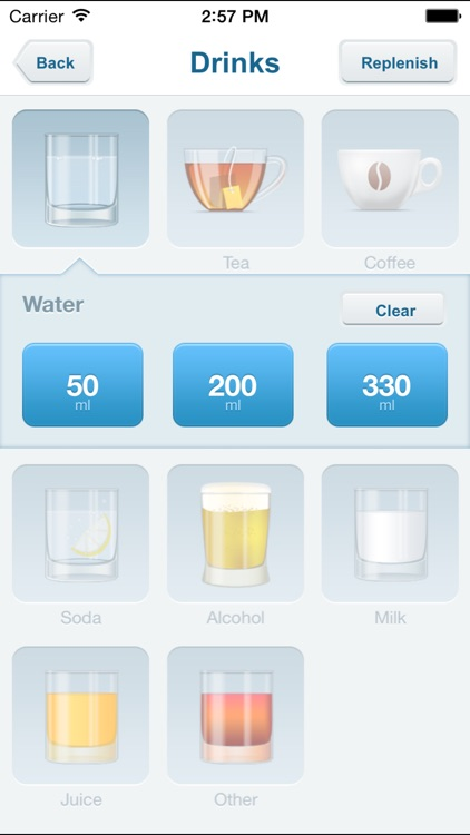 Waterbalance: best way to control level of water in your body