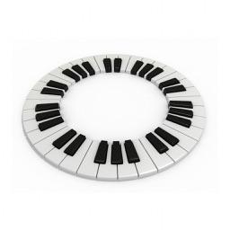 Notas del Piano y Teclados