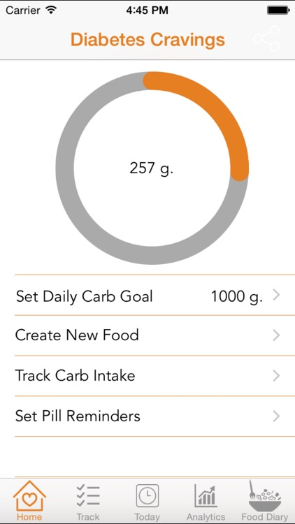 Diabetes Cravings – Control blood glucose level with Carb Tracker that manages food craving and enables healthy food choices