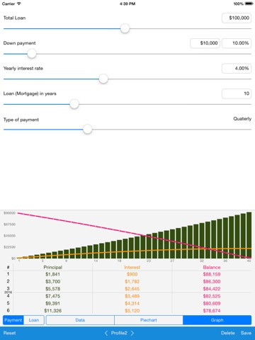 Screenshot #3 for Loan Calculator - Quick Estimate of Your Loan and Mortgage: Principal, Interest and Loan Balance