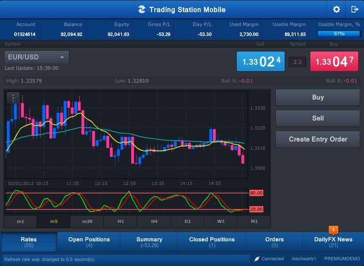 Fxcm Trading Station Download