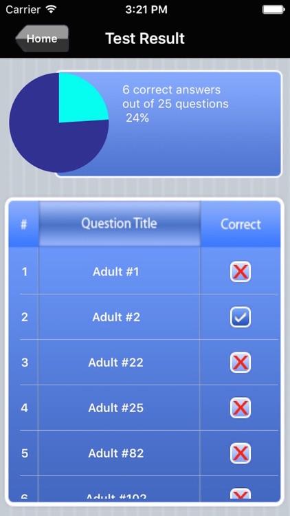 Critical Care Nurse Specialist Exam Prep screenshot-4