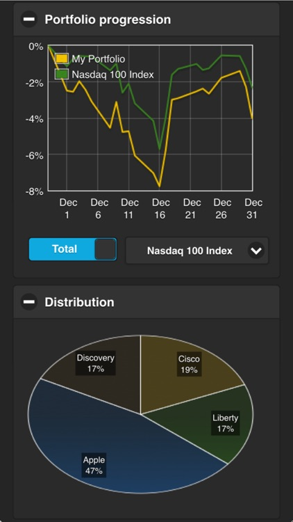 Stockportfolio Pro screenshot-3