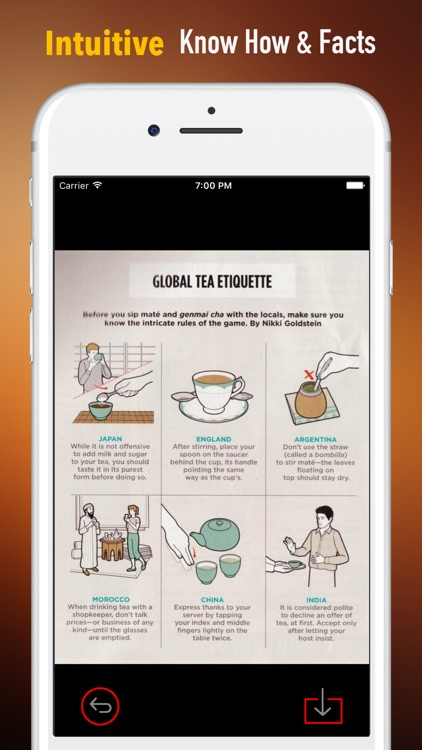 Tea Etiquette Guide-Art of Tea