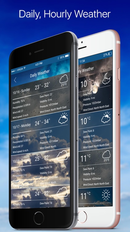 Weather - Weather forecast - Live weather