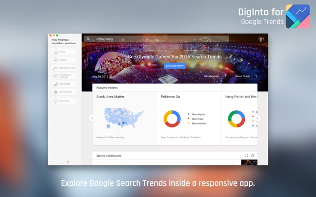 DigInto for Google Trends
