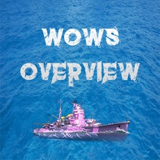 Activities of WoWS Overview