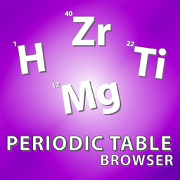 periodic Table Browser