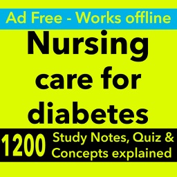 Nursing Care of Diabetic Patient- Exam Review 2017