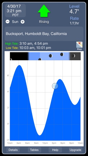 Tide Graph On The App Store