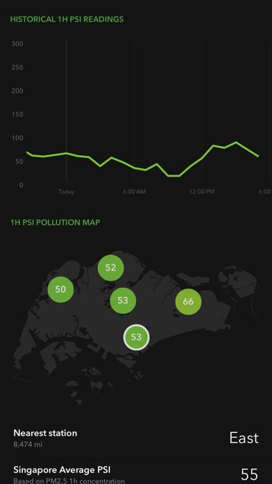 Singapore Air Qualityのおすすめ画像2