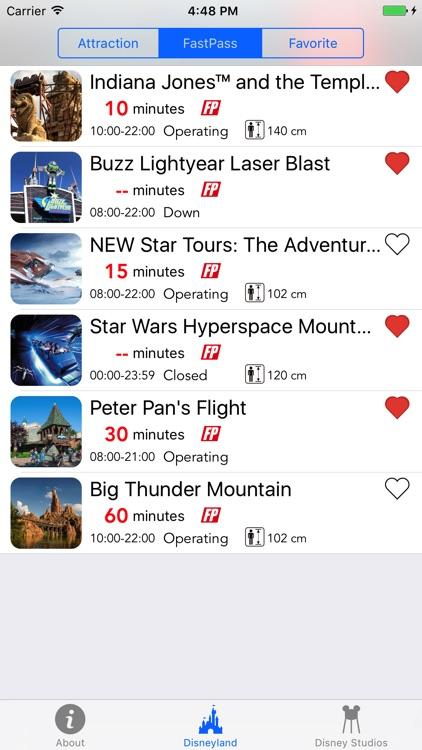Wait Times for Paris Disneyland & Disney Studios