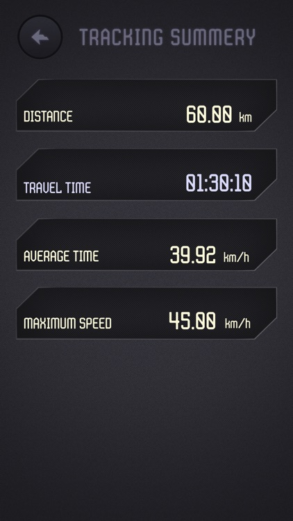 GPS Speedometer Digital and Analog screenshot-4
