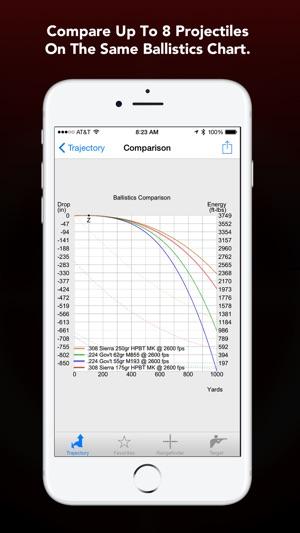 баллистический калькулятор iphone