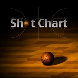 Shot Chart