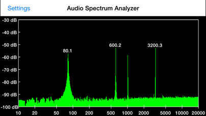 Audio Spectrum Analyzerのおすすめ画像1