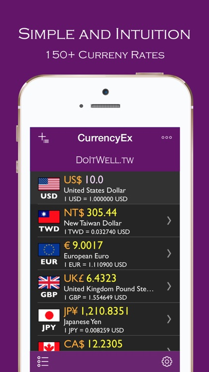 CurrencyEx Convert