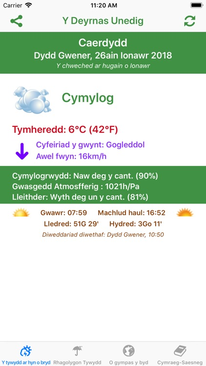 Y Tywydd - Weather in Welsh