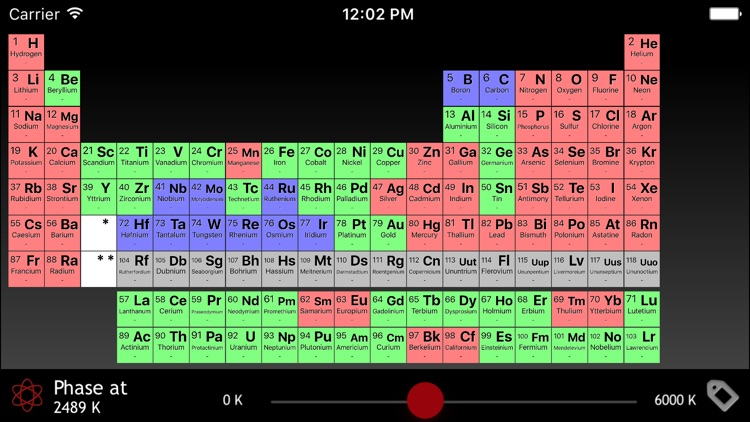 Interactive periodic table of the elements by davide ficca interactive periodic table of the elements urtaz