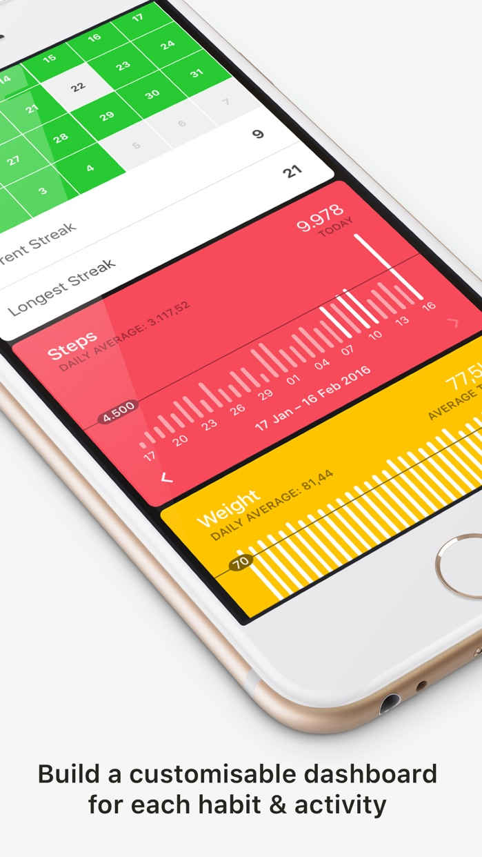 Today Habit tracker Screenshot