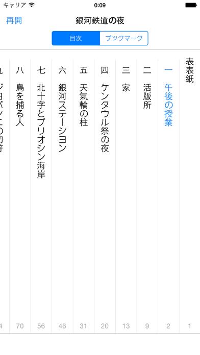 宮沢賢治 文学全集のおすすめ画像4