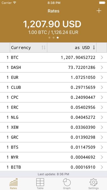 MyCC - My CryptoCurrencies