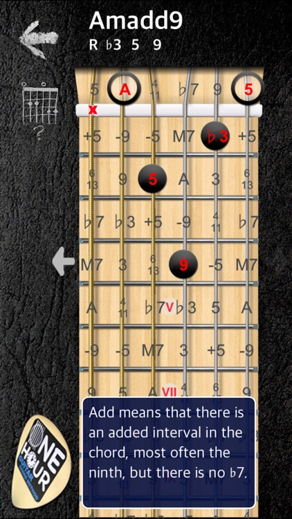 OneHour Guitar Chord Method screenshot-1
