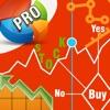 Advanced Stock Analysis Calculator Premium