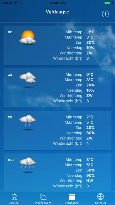 Meteo Gelderlandのおすすめ画像3