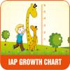 IAP Growth Charts