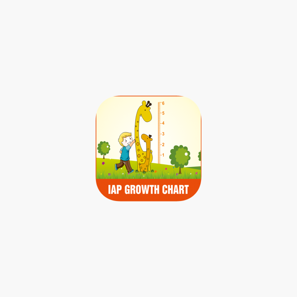 Iap Growth Charts On The App Store