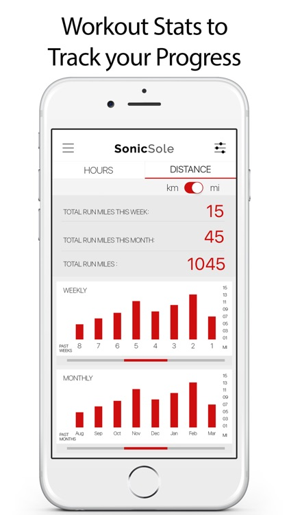 SonicSole - Motivational Running & Walking Music screenshot-3